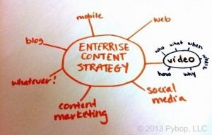 video-content-strategy2-700x448