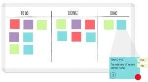Usare il kanban per organizzare le riunioni